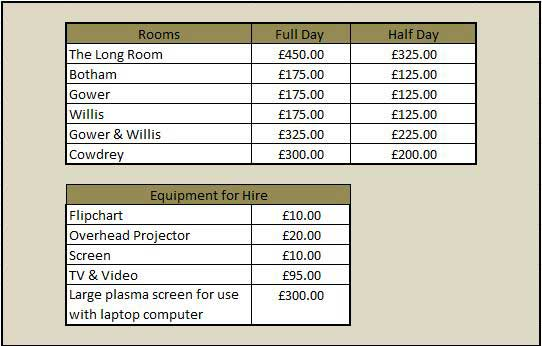Function room charges